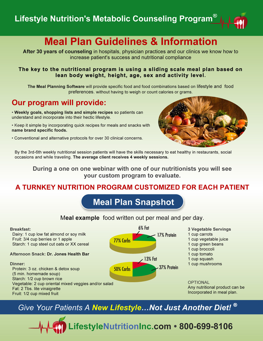Meal Plan Information