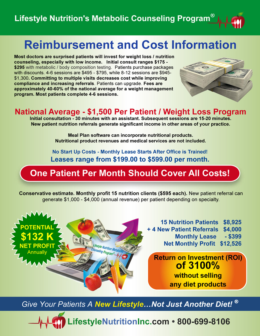 Reimbursement & Profit Potential